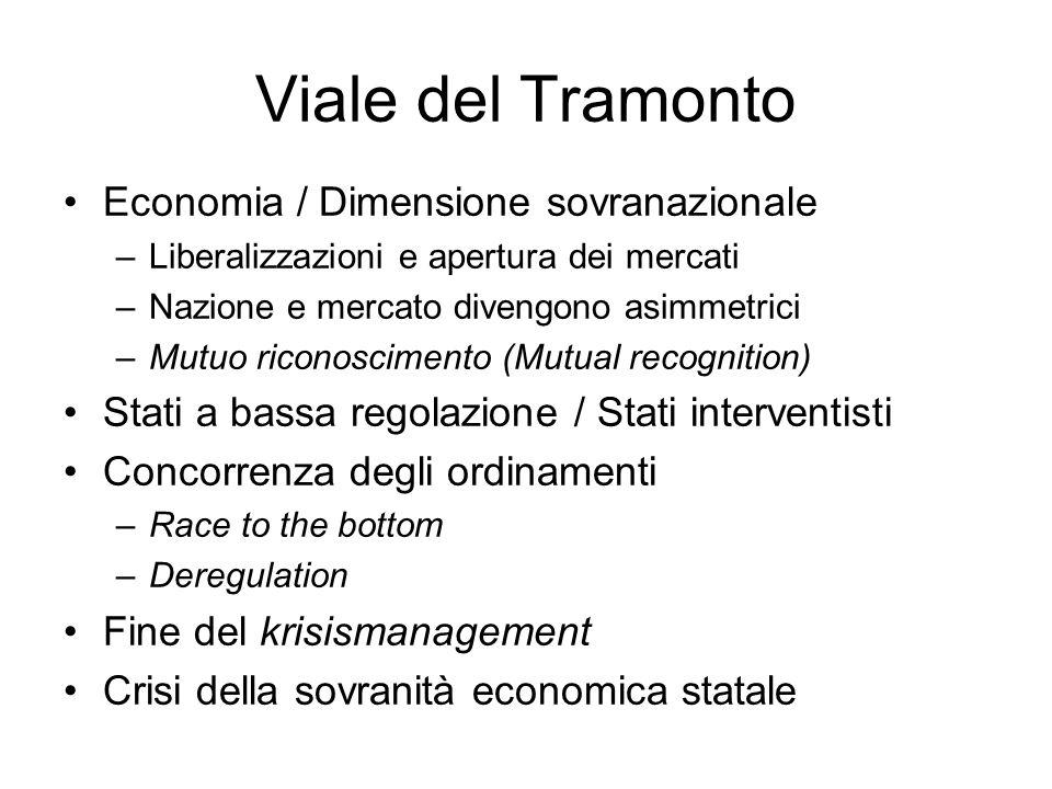 Viale del Tramonto Economia / Dimensione sovranazionale