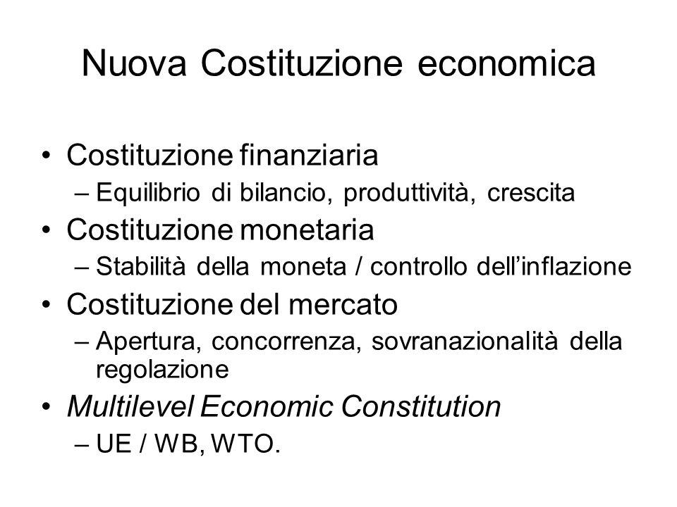 Nuova Costituzione economica