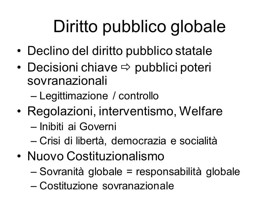 Diritto pubblico globale