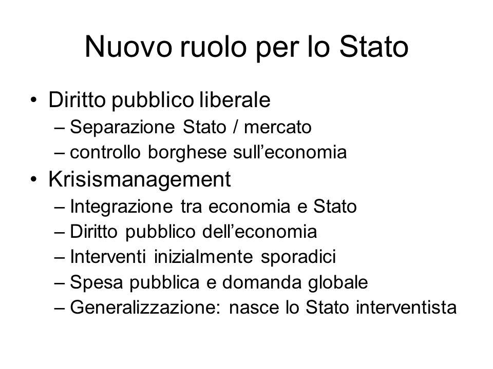 Nuovo ruolo per lo Stato