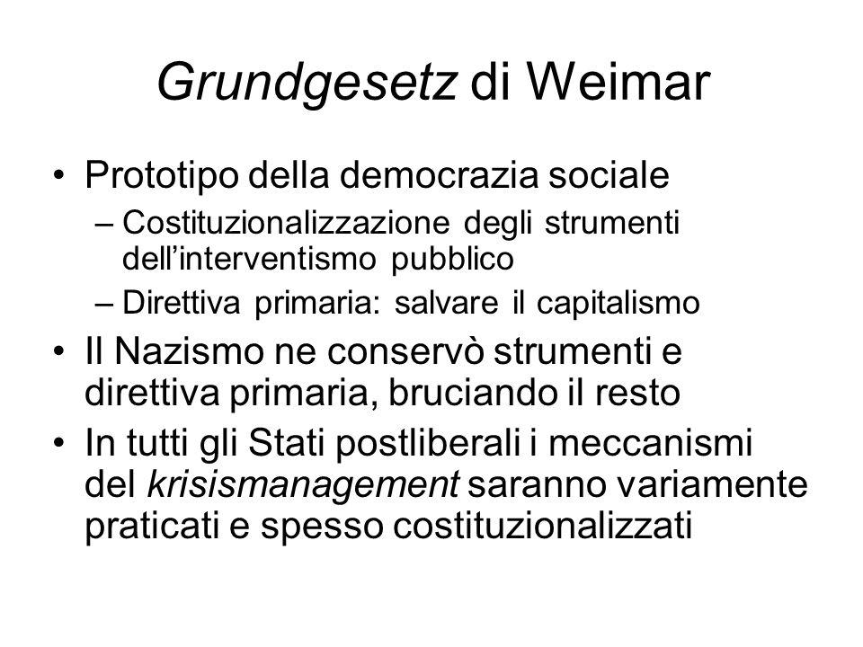 Grundgesetz di Weimar Prototipo della democrazia sociale