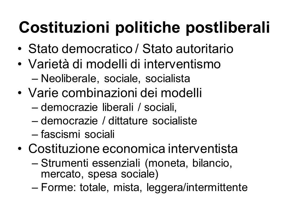 Costituzioni politiche postliberali