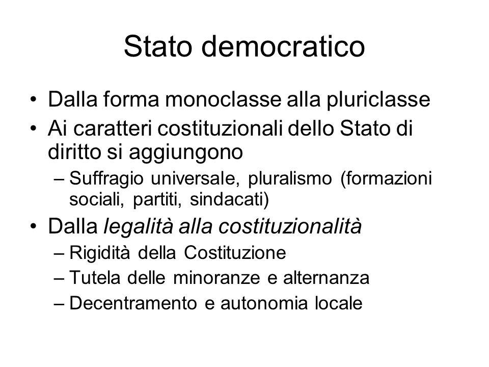 Stato democratico Dalla forma monoclasse alla pluriclasse