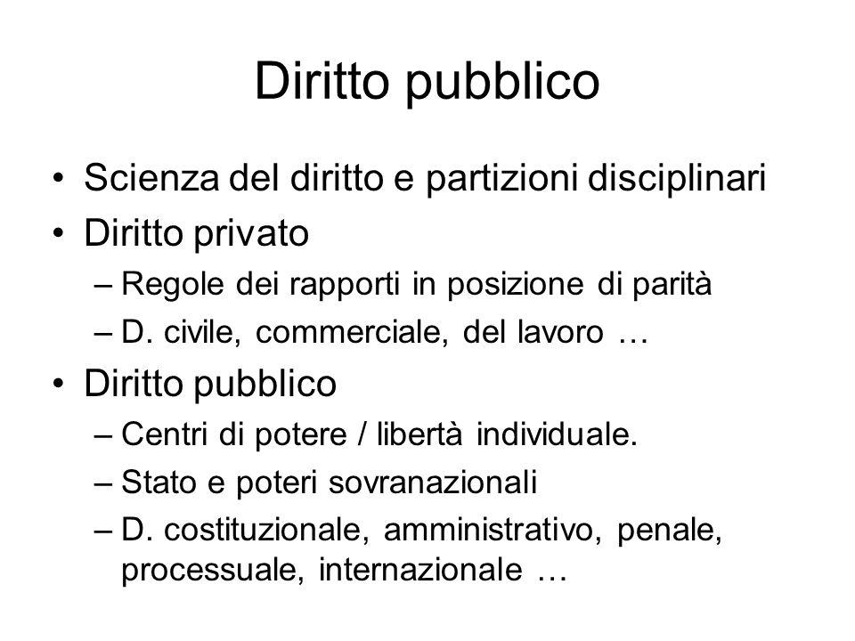 Diritto pubblico Scienza del diritto e partizioni disciplinari
