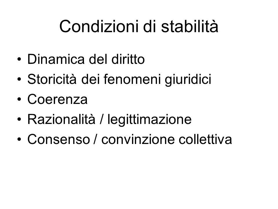 Condizioni di stabilità