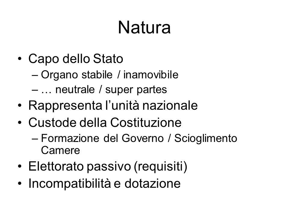 Natura Capo dello Stato Rappresenta l'unità nazionale