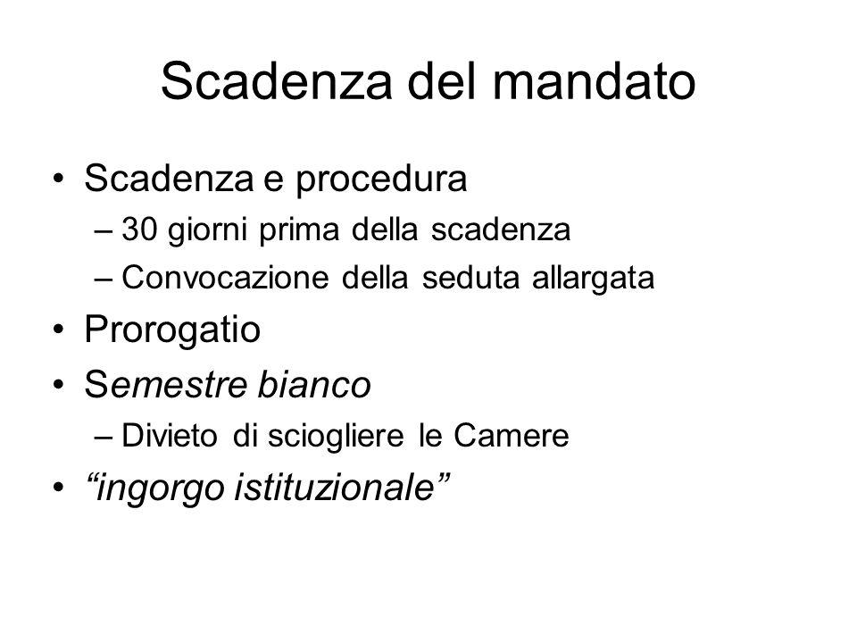 Scadenza del mandato Scadenza e procedura Prorogatio Semestre bianco
