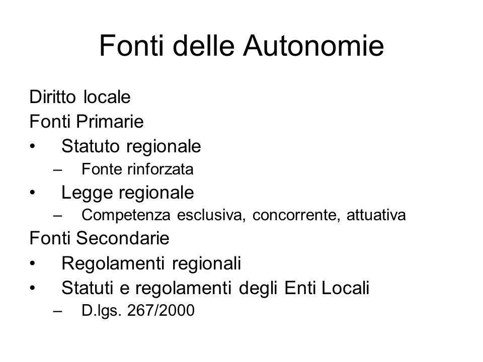 Fonti delle Autonomie Diritto locale Fonti Primarie Statuto regionale