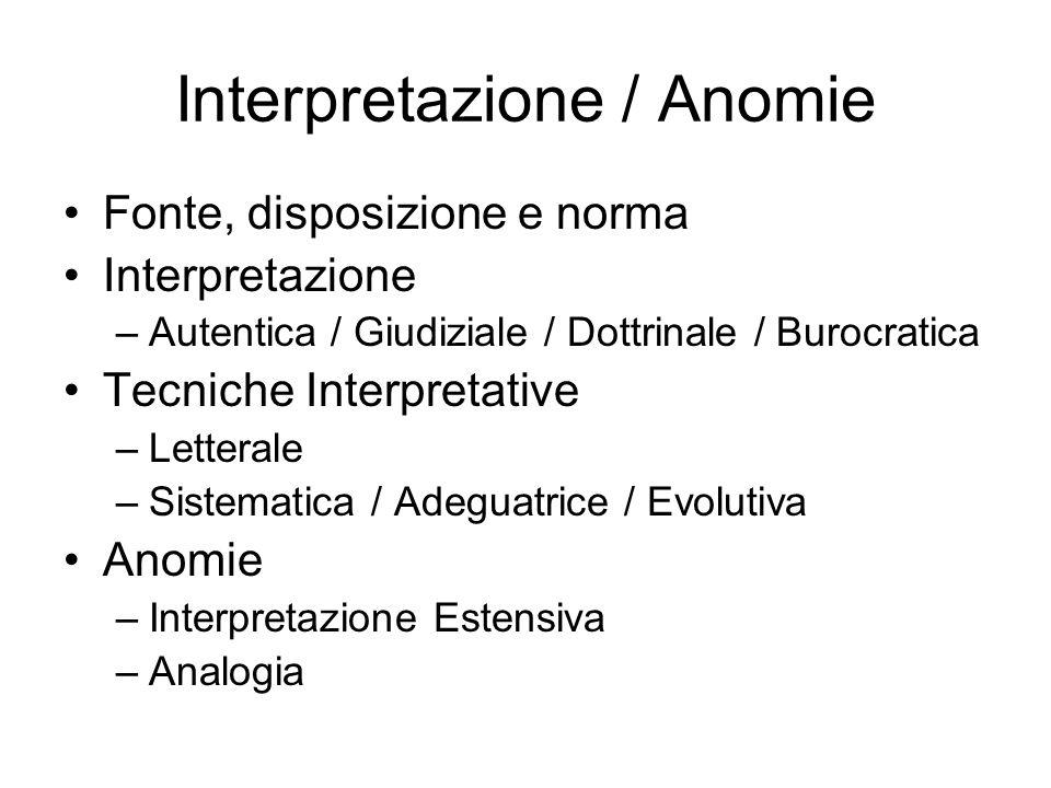 Interpretazione / Anomie