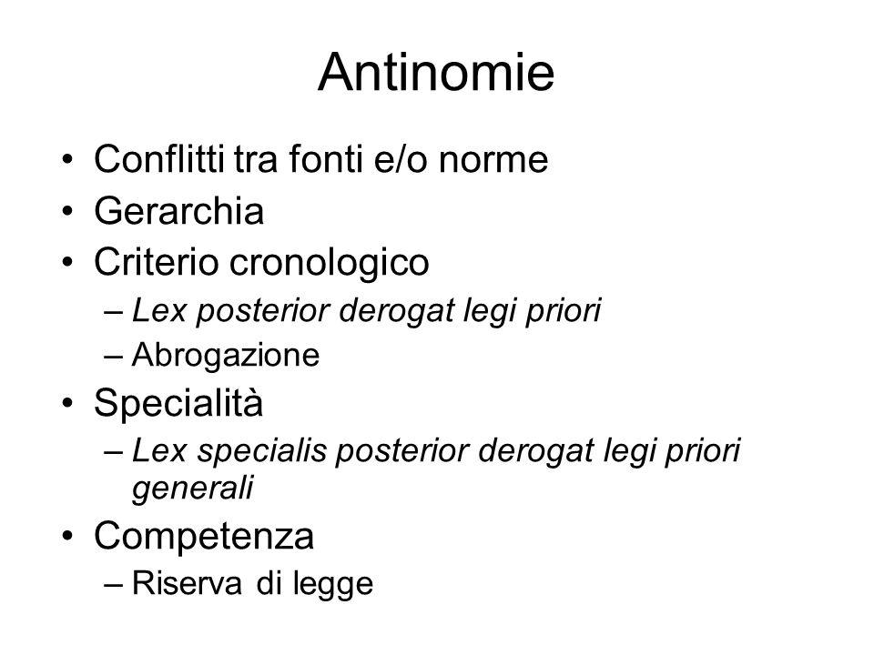 Antinomie Conflitti tra fonti e/o norme Gerarchia Criterio cronologico
