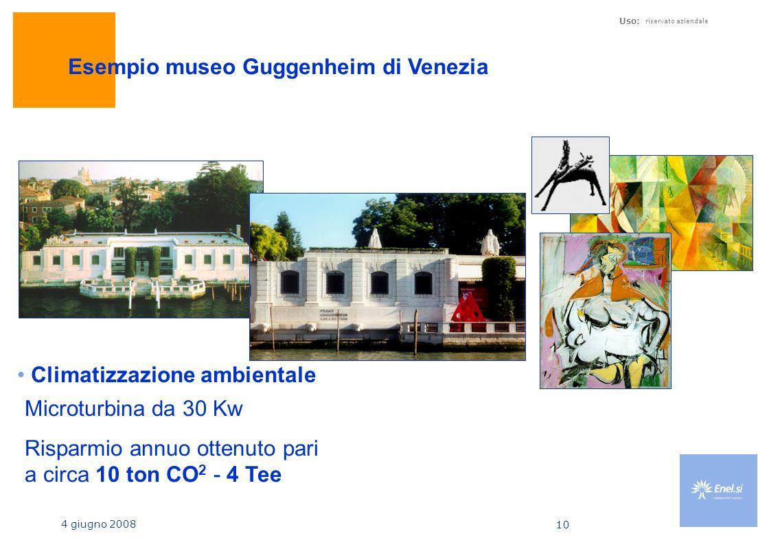 Esempio museo Guggenheim di Venezia