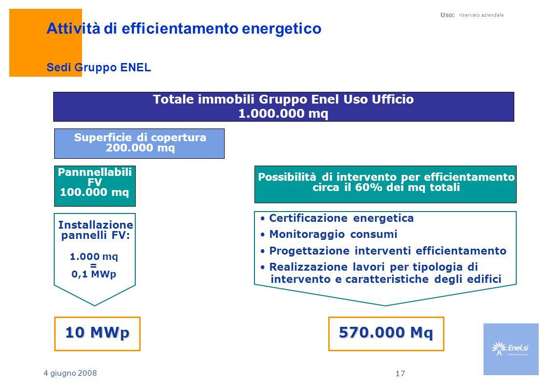 Attività di efficientamento energetico