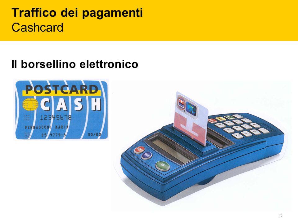 Traffico dei pagamenti Cashcard