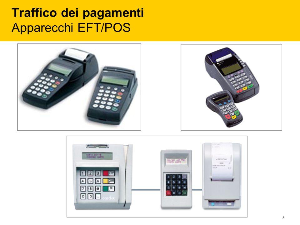 Traffico dei pagamenti Apparecchi EFT/POS