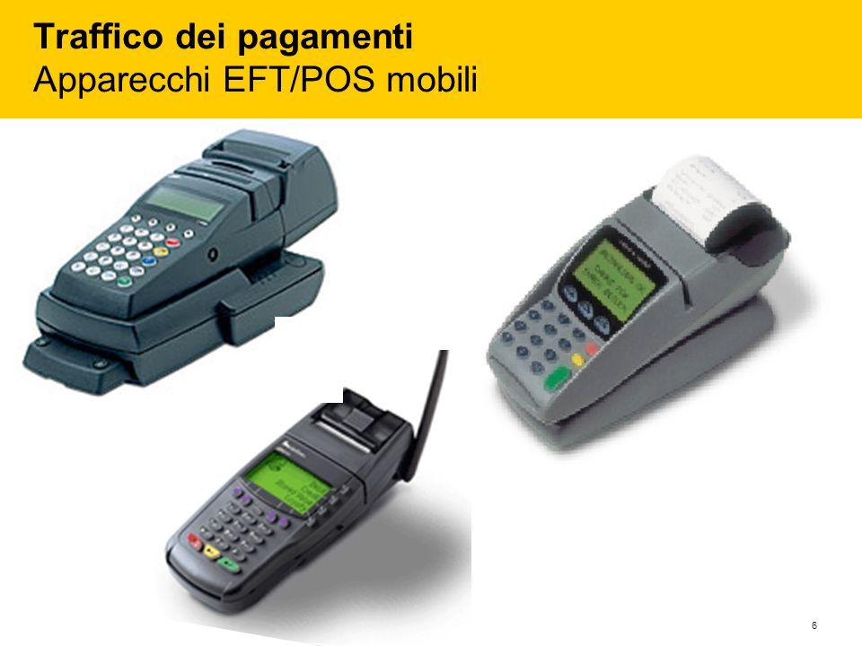 Traffico dei pagamenti Apparecchi EFT/POS mobili