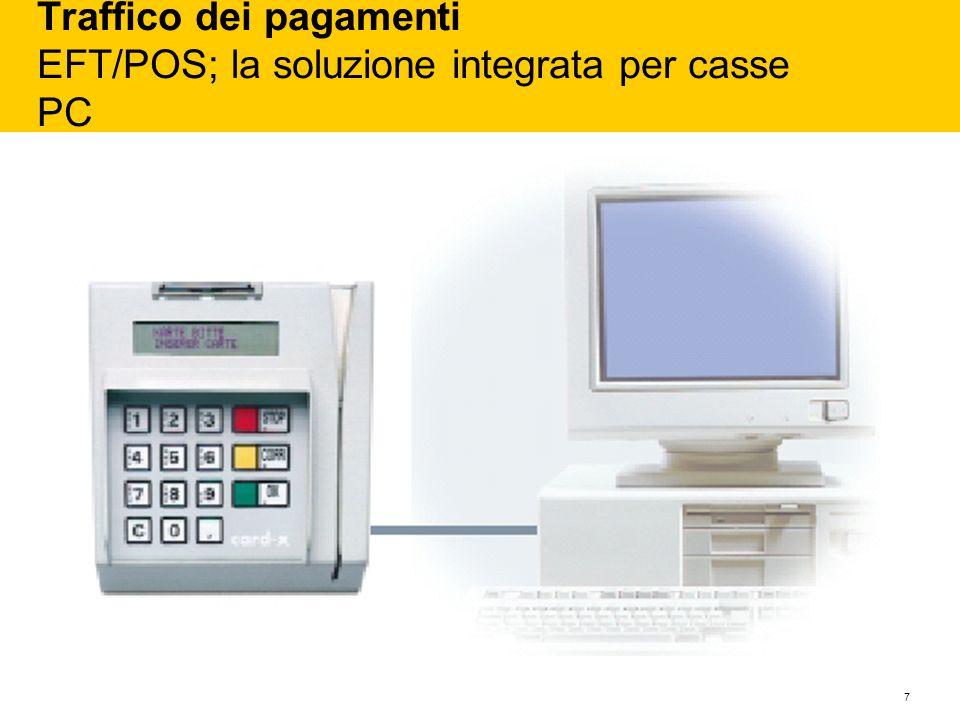 Traffico dei pagamenti EFT/POS; la soluzione integrata per casse PC