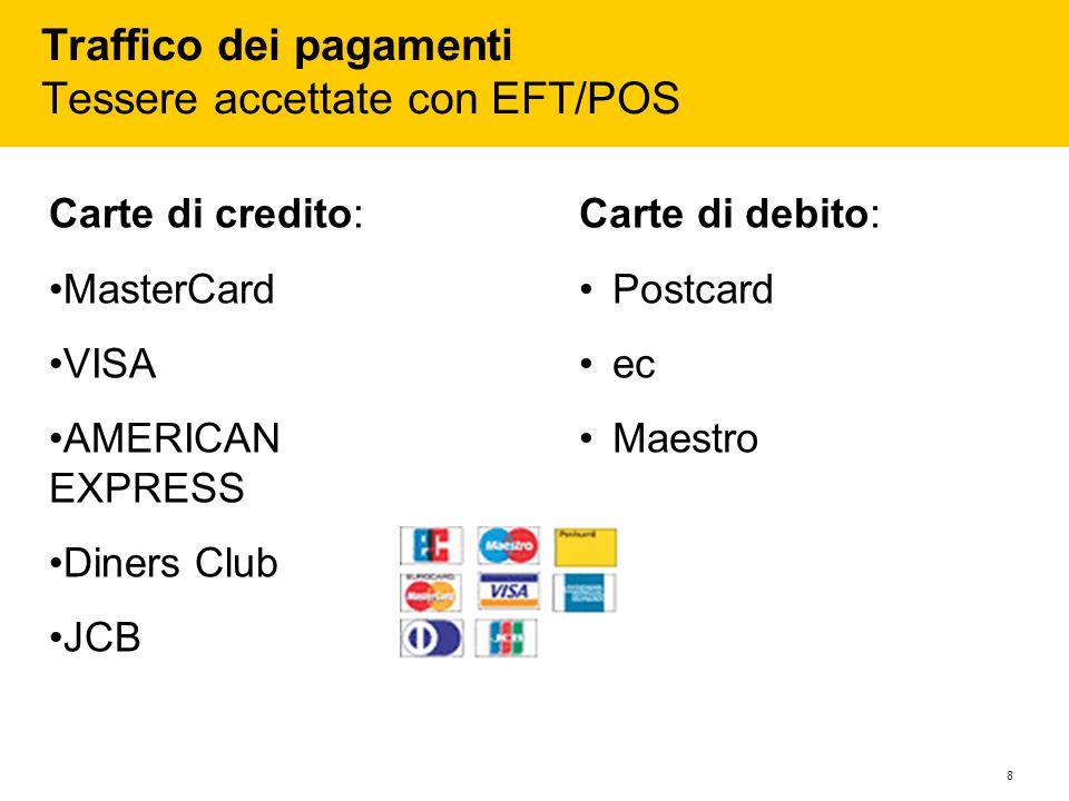 Traffico dei pagamenti Tessere accettate con EFT/POS