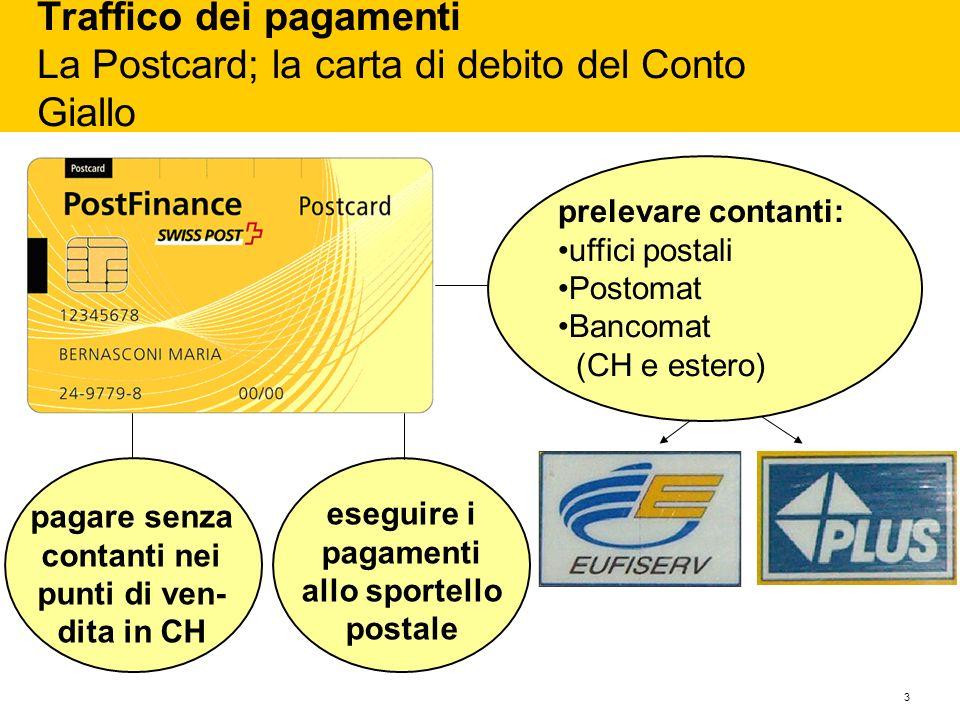 Traffico dei pagamenti La Postcard; la carta di debito del Conto Giallo