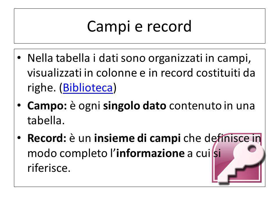 Campi e record Nella tabella i dati sono organizzati in campi, visualizzati in colonne e in record costituiti da righe. (Biblioteca)