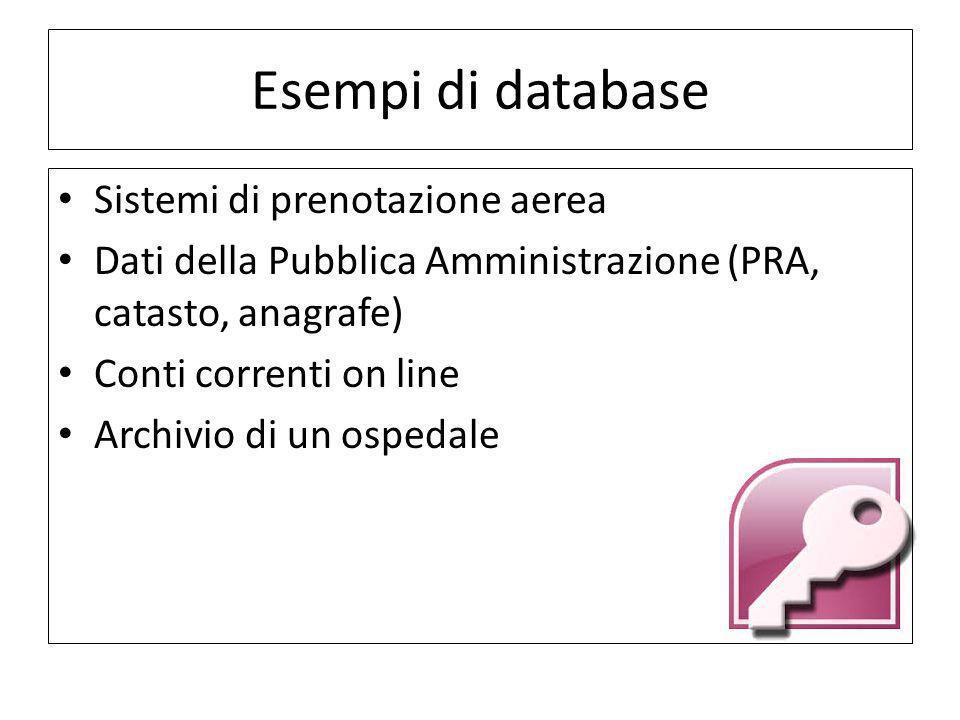 Esempi di database Sistemi di prenotazione aerea