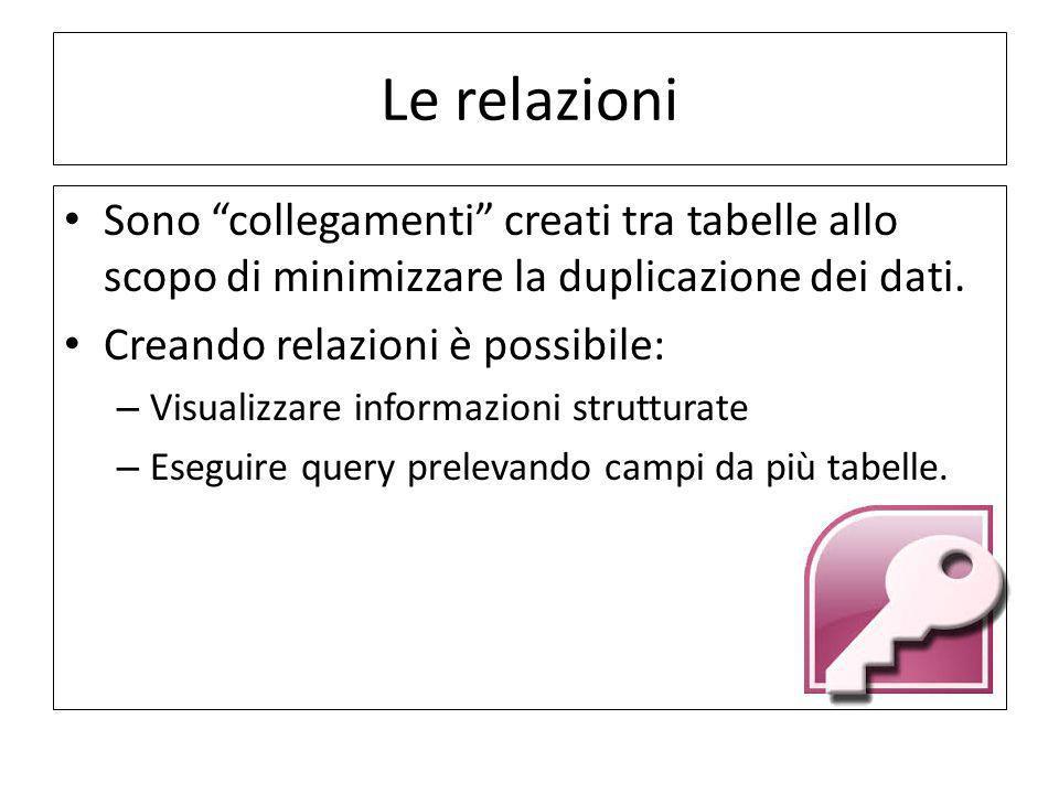 Le relazioni Sono collegamenti creati tra tabelle allo scopo di minimizzare la duplicazione dei dati.
