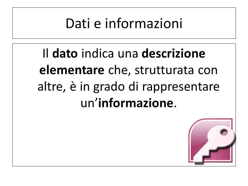 Dati e informazioni Il dato indica una descrizione elementare che, strutturata con altre, è in grado di rappresentare un'informazione.