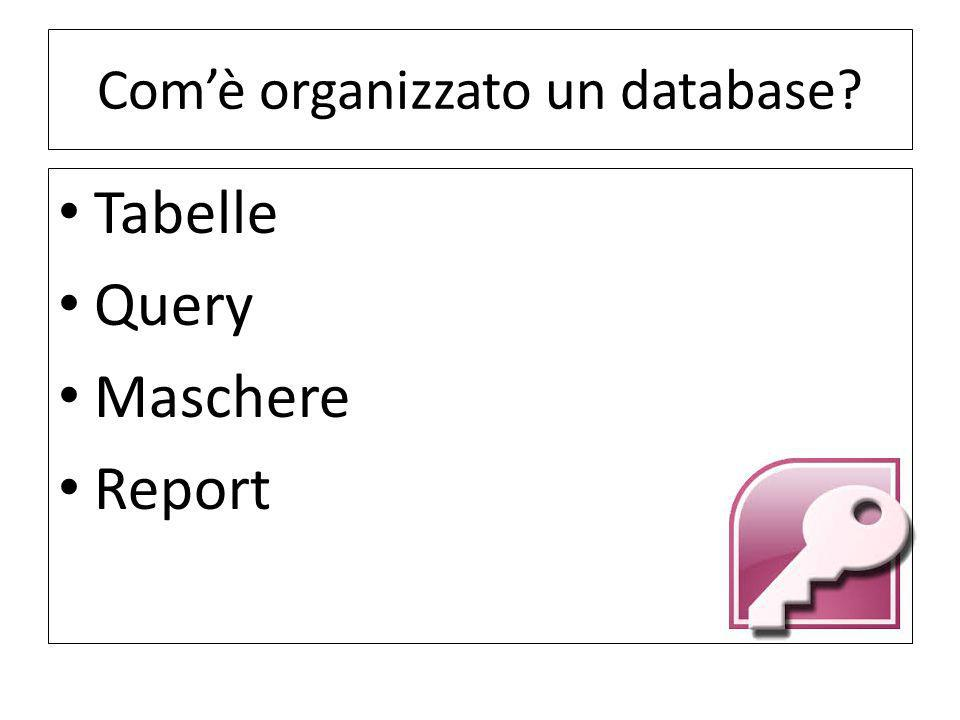 Com'è organizzato un database