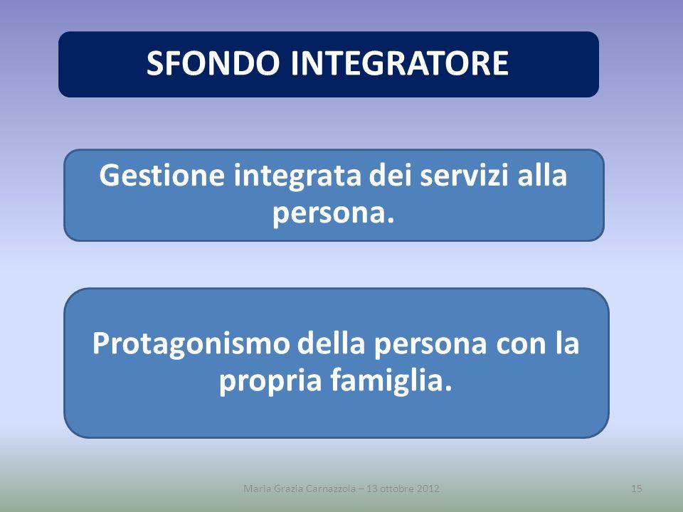 SFONDO INTEGRATORE Gestione integrata dei servizi alla persona.