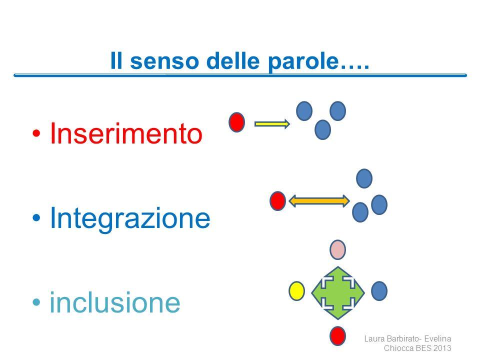Inserimento Integrazione inclusione Il senso delle parole….
