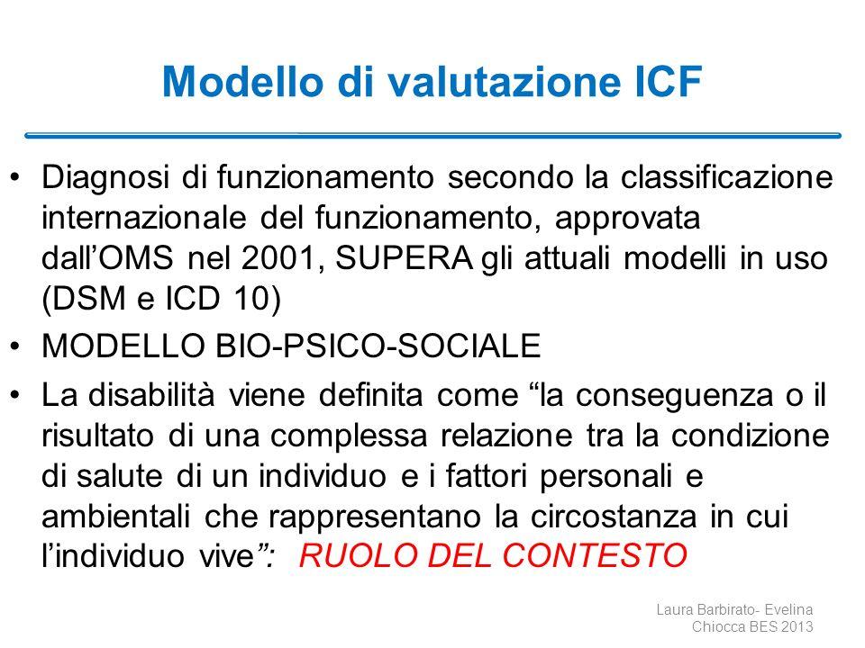 Modello di valutazione ICF
