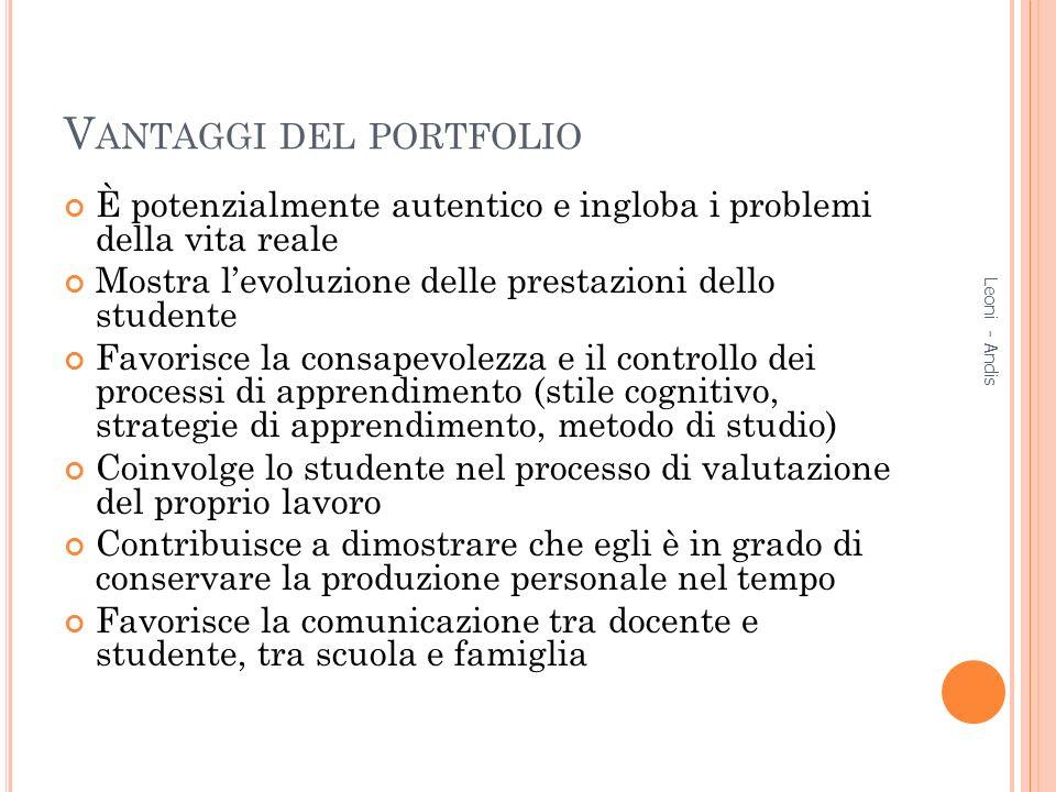 Vantaggi del portfolio