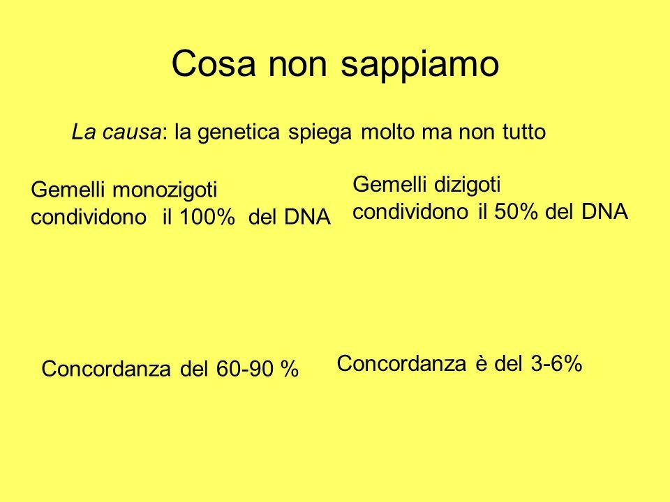 La causa: la genetica spiega molto ma non tutto