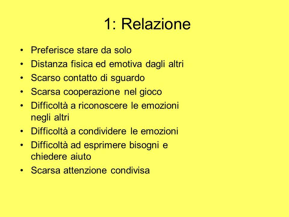 1: Relazione Preferisce stare da solo