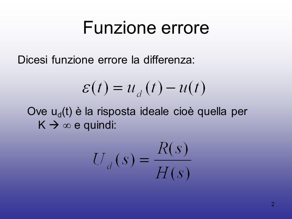 Funzione errore Dicesi funzione errore la differenza: