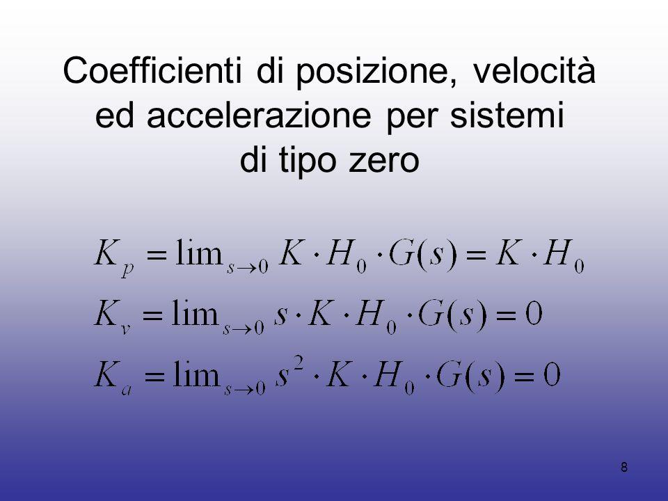Coefficienti di posizione, velocità ed accelerazione per sistemi di tipo zero