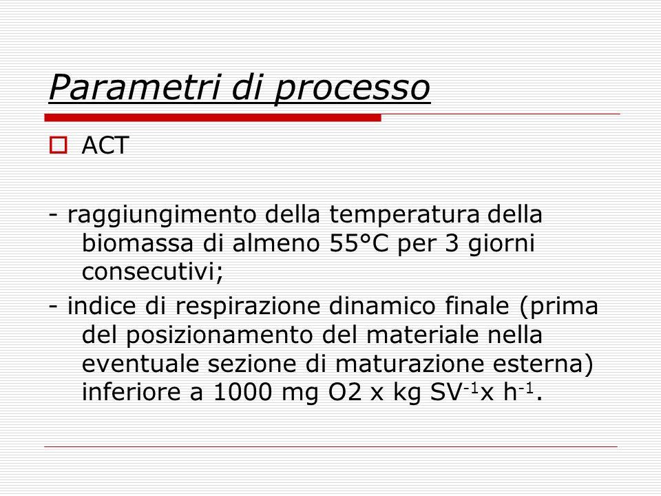 Parametri di processo ACT