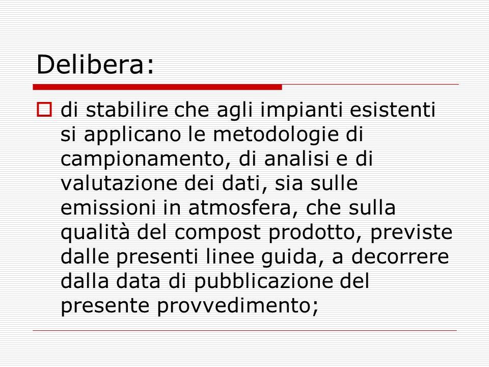 Delibera: