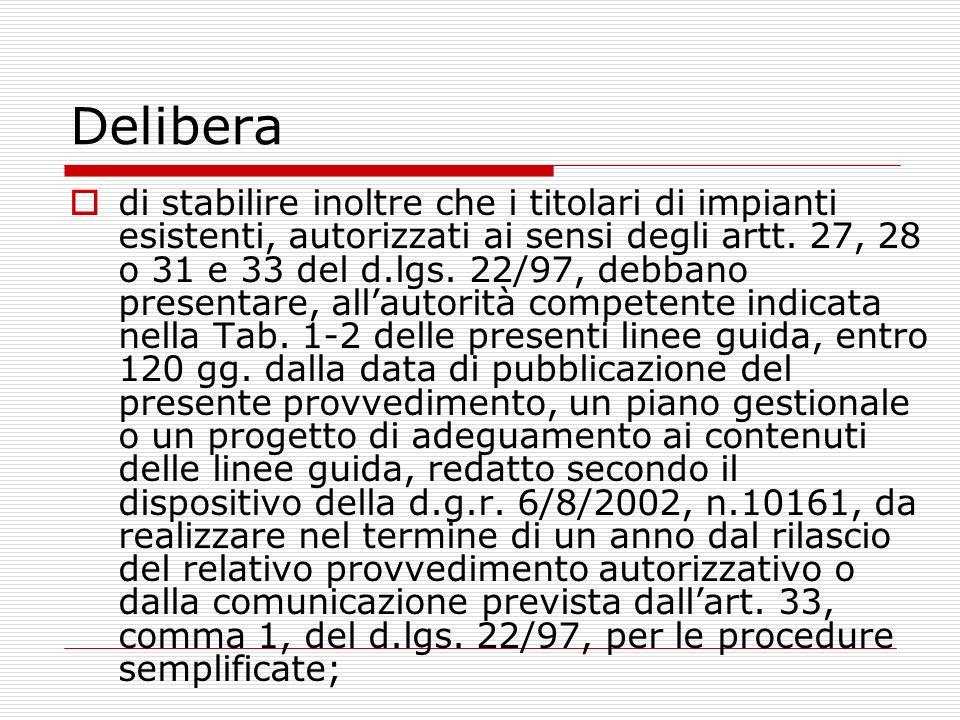 Delibera