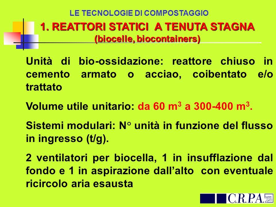 1. REATTORI STATICI A TENUTA STAGNA (biocelle, biocontainers)