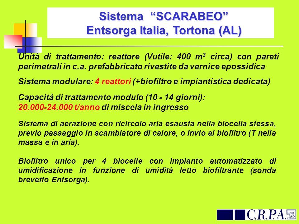 Sistema SCARABEO Entsorga Italia, Tortona (AL)