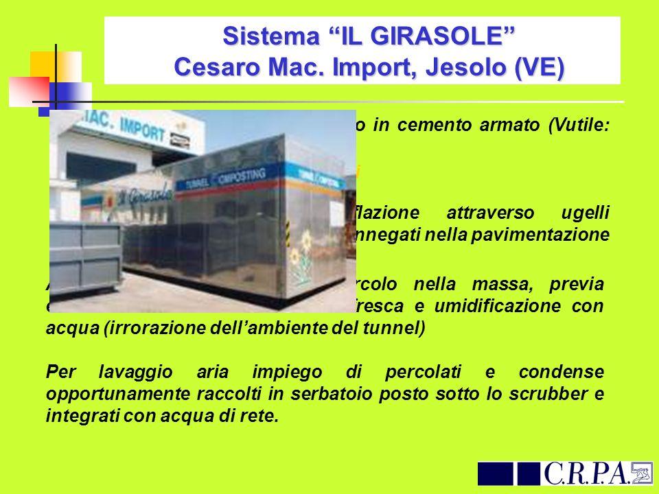 Sistema IL GIRASOLE Cesaro Mac. Import, Jesolo (VE)