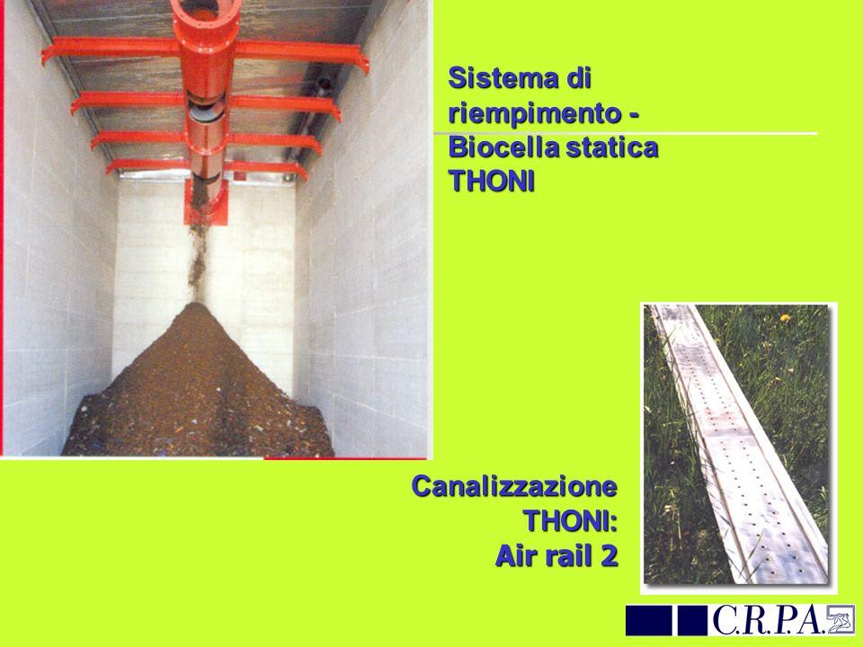 Sistema di riempimento - Biocella statica THONI