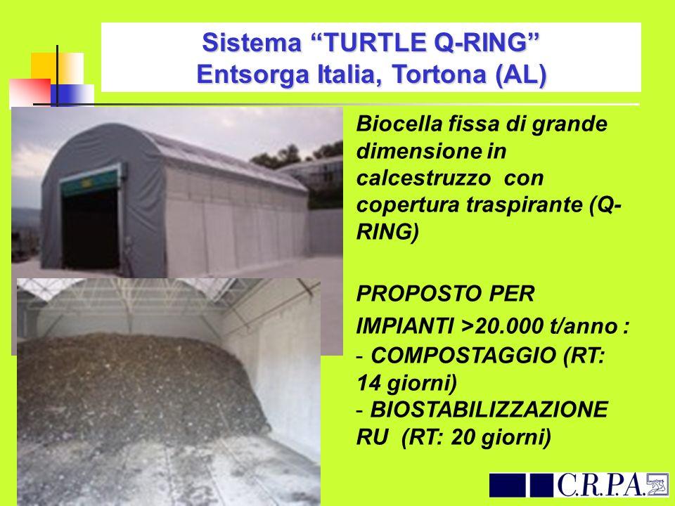 Sistema TURTLE Q-RING Entsorga Italia, Tortona (AL)