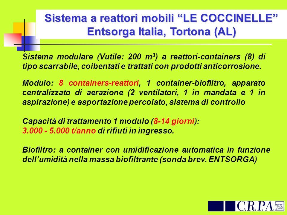 Sistema a reattori mobili LE COCCINELLE Entsorga Italia, Tortona (AL)