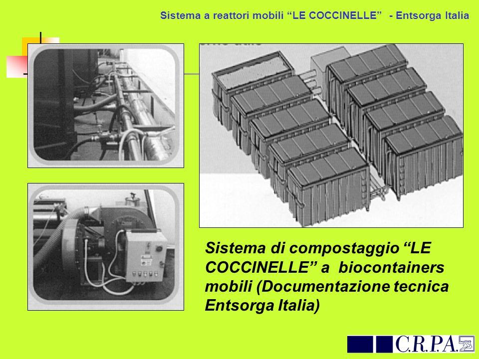 Sistema a reattori mobili LE COCCINELLE - Entsorga Italia
