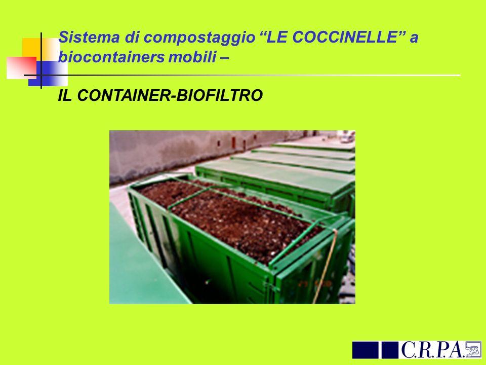 Sistema di compostaggio LE COCCINELLE a biocontainers mobili –