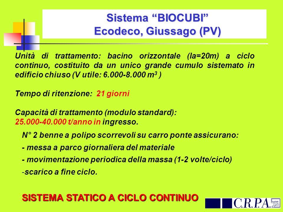 Sistema BIOCUBI Ecodeco, Giussago (PV)