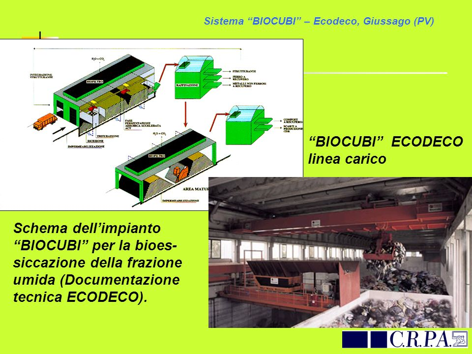 BIOCUBI ECODECO linea carico