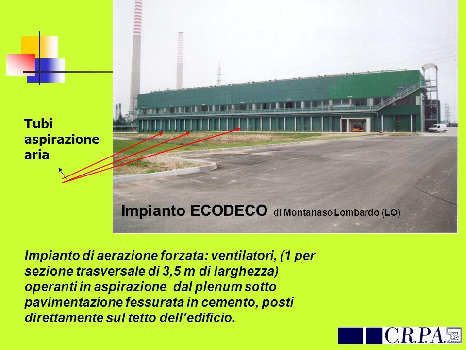 Impianto ECODECO di Montanaso Lombardo (LO)