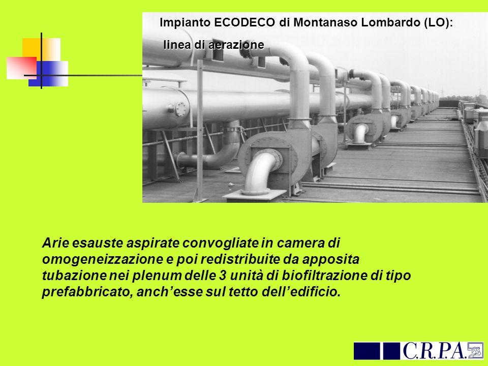 Impianto ECODECO di Montanaso Lombardo (LO):